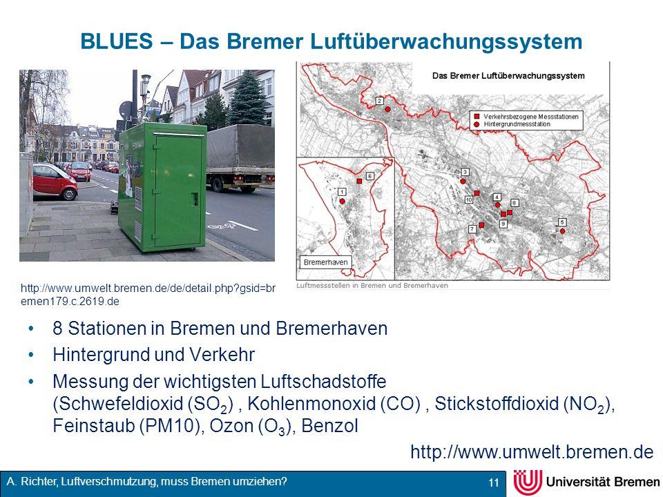 A. Richter, Luftverschmutzung, muss Bremen umziehen? BLUES – Das Bremer Luftüberwachungssystem 8 Stationen in Bremen und Bremerhaven Hintergrund und V