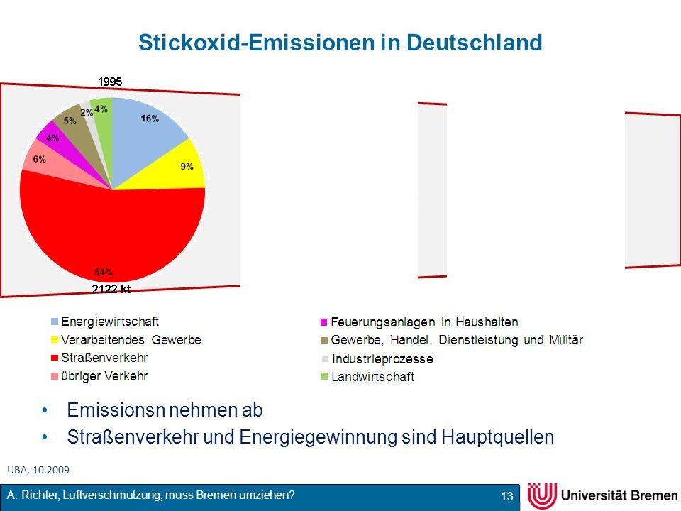 A. Richter, Luftverschmutzung, muss Bremen umziehen? Stickoxid-Emissionen in Deutschland Emissionsn nehmen ab Straßenverkehr und Energiegewinnung sind