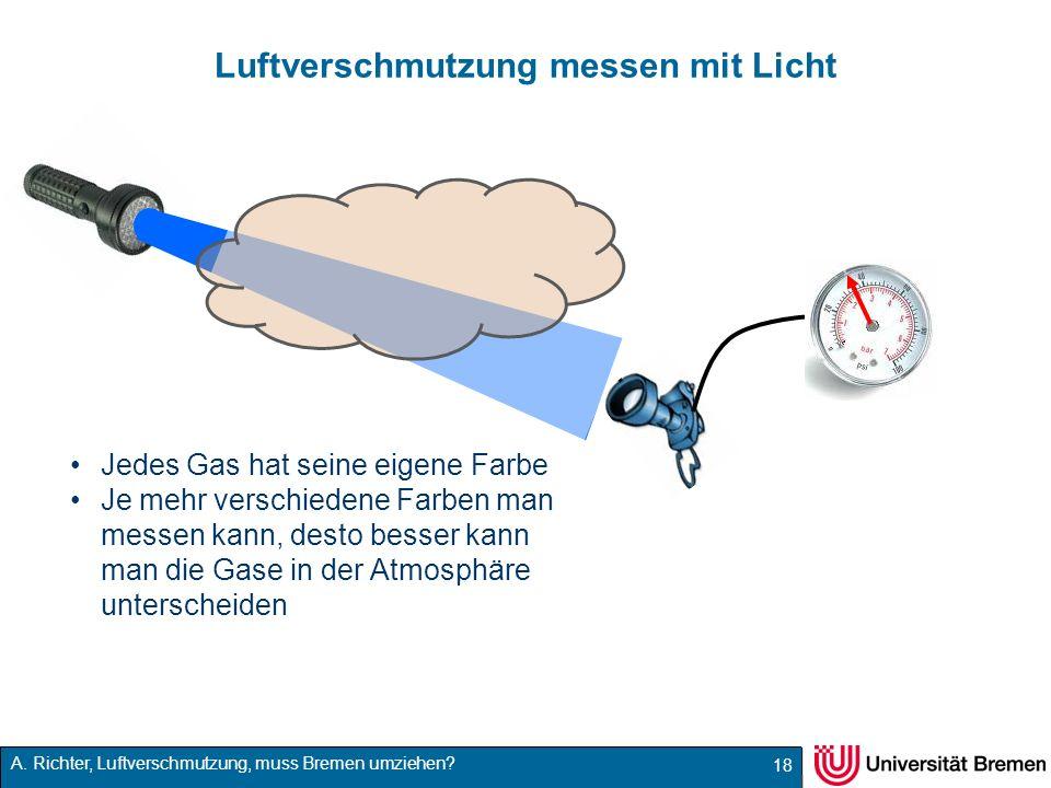 A. Richter, Luftverschmutzung, muss Bremen umziehen? Luftverschmutzung messen mit Licht 18 Jedes Gas hat seine eigene Farbe Je mehr verschiedene Farbe