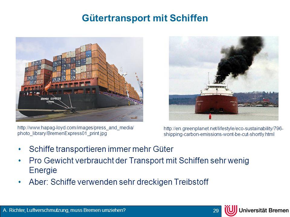 A. Richter, Luftverschmutzung, muss Bremen umziehen? Gütertransport mit Schiffen Schiffe transportieren immer mehr Güter Pro Gewicht verbraucht der Tr