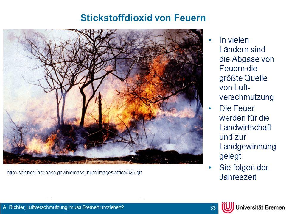 A. Richter, Luftverschmutzung, muss Bremen umziehen? Stickstoffdioxid von Feuern In vielen Ländern sind die Abgase von Feuern die größte Quelle von Lu