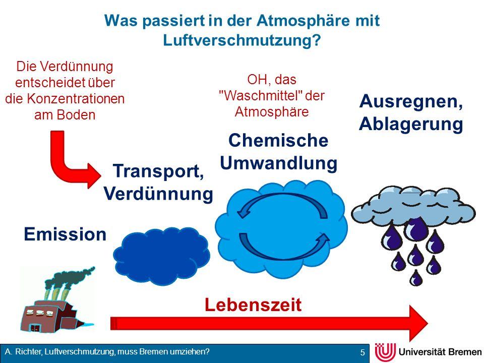 A. Richter, Luftverschmutzung, muss Bremen umziehen? Was passiert in der Atmosphäre mit Luftverschmutzung? 5 Emission Transport, Verdünnung Chemische