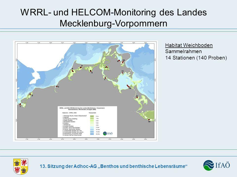 13. Sitzung der Adhoc-AG Benthos und benthische Lebensräume WRRL- und HELCOM-Monitoring des Landes Mecklenburg-Vorpommern Habitat Weichboden Sammelrah