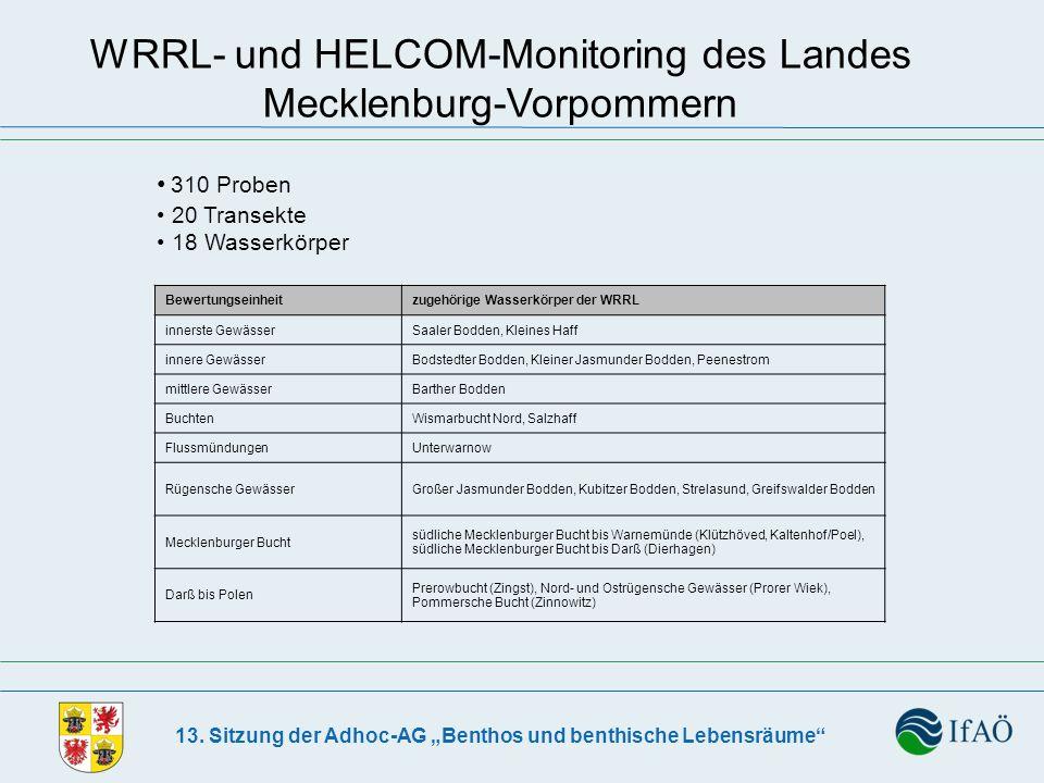 13. Sitzung der Adhoc-AG Benthos und benthische Lebensräume WRRL- und HELCOM-Monitoring des Landes Mecklenburg-Vorpommern Bewertungseinheitzugehörige