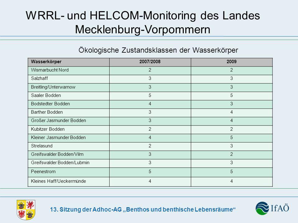13. Sitzung der Adhoc-AG Benthos und benthische Lebensräume WRRL- und HELCOM-Monitoring des Landes Mecklenburg-Vorpommern Wasserkörper2007/20082009 Wi