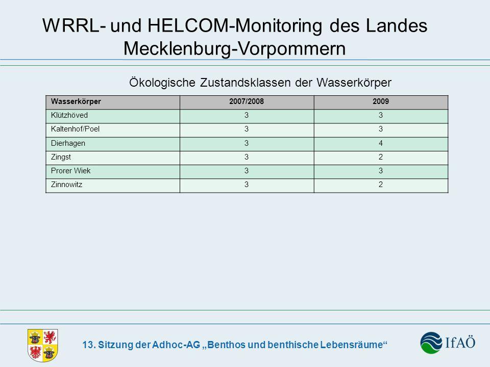 13. Sitzung der Adhoc-AG Benthos und benthische Lebensräume WRRL- und HELCOM-Monitoring des Landes Mecklenburg-Vorpommern Wasserkörper2007/20082009 Kl