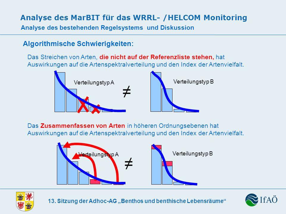 13. Sitzung der Adhoc-AG Benthos und benthische Lebensräume Analyse des MarBIT für das WRRL- /HELCOM Monitoring Analyse des bestehenden Regelsystems u