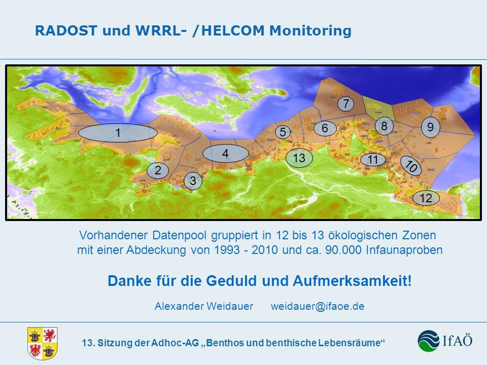 13. Sitzung der Adhoc-AG Benthos und benthische Lebensräume RADOST und WRRL- /HELCOM Monitoring 4 1 3 2 5 6 7 8 9 10 11 Vorhandener Datenpool gruppier