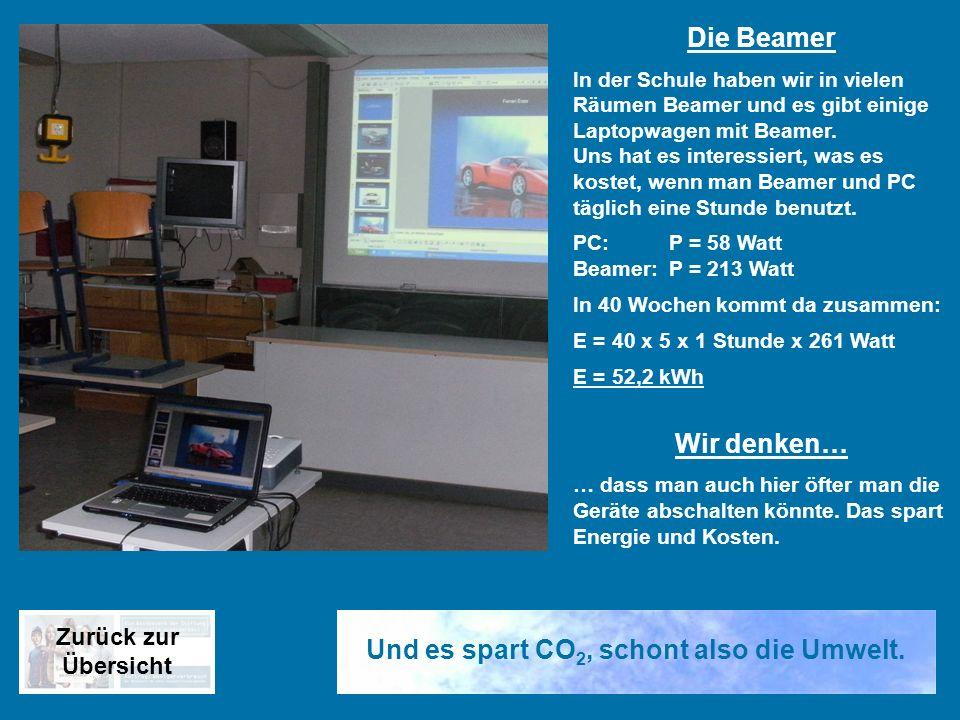 Die Beamer In der Schule haben wir in vielen Räumen Beamer und es gibt einige Laptopwagen mit Beamer. Uns hat es interessiert, was es kostet, wenn man