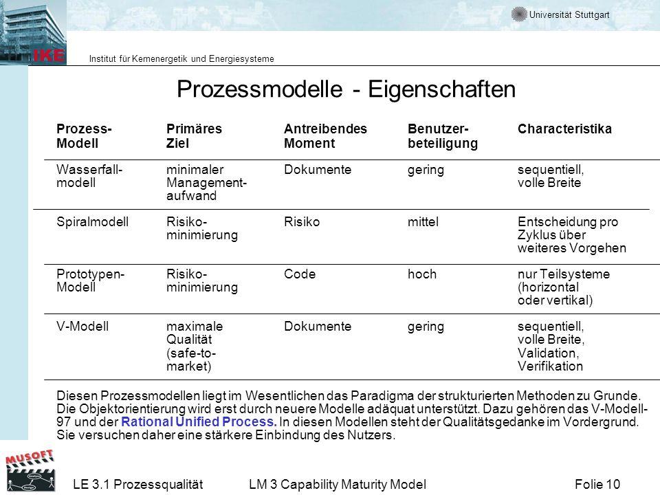 Universität Stuttgart Institut für Kernenergetik und Energiesysteme Folie 10LE 3.1 ProzessqualitätLM 3 Capability Maturity Model Prozessmodelle - Eige