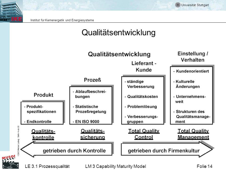 Universität Stuttgart Institut für Kernenergetik und Energiesysteme Folie 14LE 3.1 ProzessqualitätLM 3 Capability Maturity Model Qualitätsentwicklung