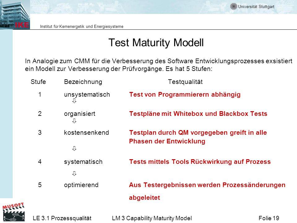 Universität Stuttgart Institut für Kernenergetik und Energiesysteme Folie 19LE 3.1 ProzessqualitätLM 3 Capability Maturity Model Test Maturity Modell