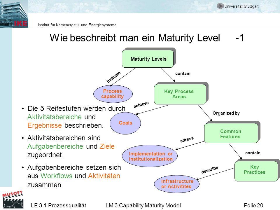 Universität Stuttgart Institut für Kernenergetik und Energiesysteme Folie 20LE 3.1 ProzessqualitätLM 3 Capability Maturity Model Wie beschreibt man ei