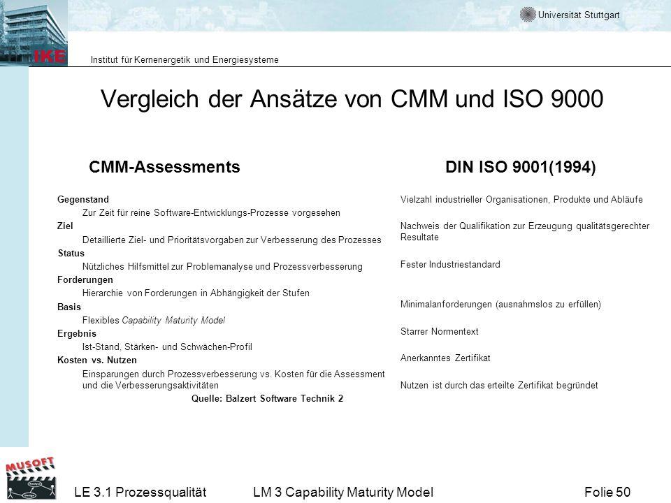 Universität Stuttgart Institut für Kernenergetik und Energiesysteme Folie 50LE 3.1 ProzessqualitätLM 3 Capability Maturity Model Vergleich der Ansätze