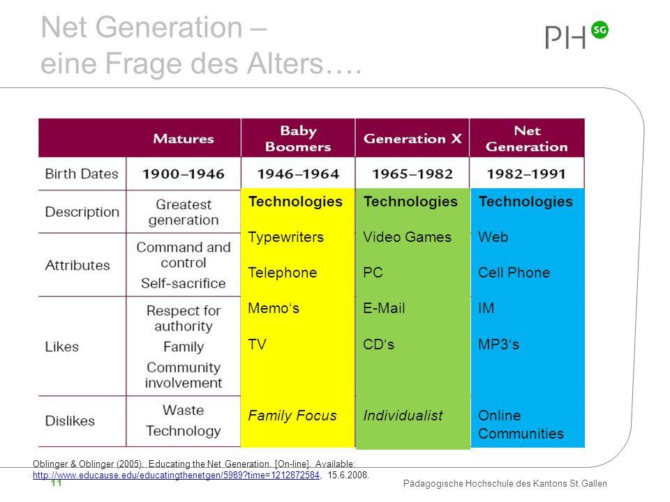 11 Pädagogische Hochschule des Kantons St.Gallen Net Generation – eine Frage des Alters…. Oblinger & Oblinger (2005): Educating the Net Generation. [O