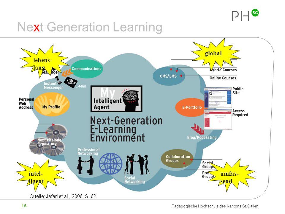 16 Pädagogische Hochschule des Kantons St.Gallen Next Generation Learning Quelle: Jafari et al., 2006, S. 62 lebens- lang global umfas- send intel- li
