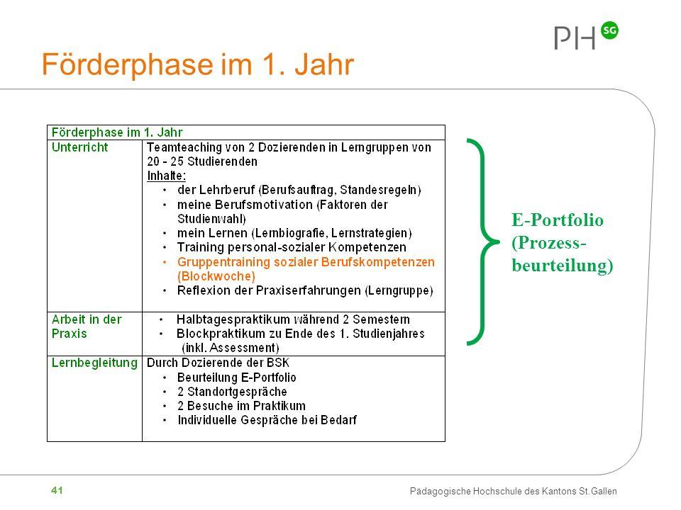 41 Pädagogische Hochschule des Kantons St.Gallen Förderphase im 1. Jahr E-Portfolio (Prozess- beurteilung)