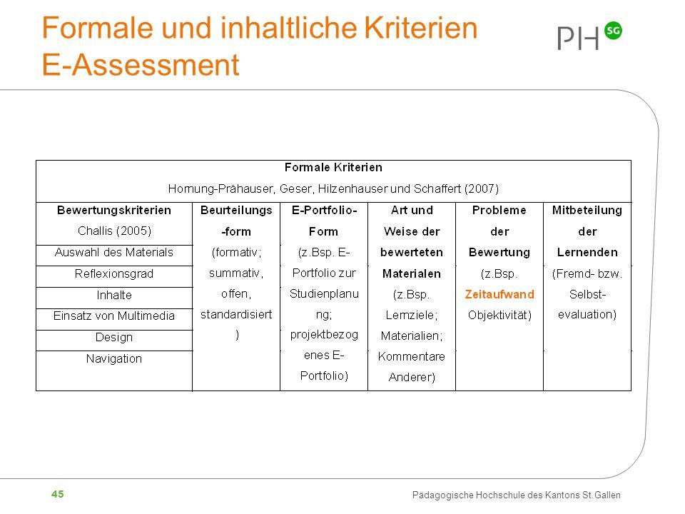 45 Pädagogische Hochschule des Kantons St.Gallen Formale und inhaltliche Kriterien E-Assessment