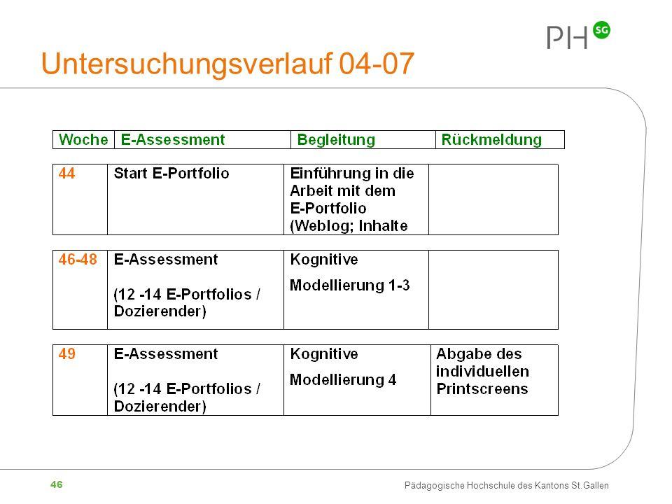 46 Pädagogische Hochschule des Kantons St.Gallen Untersuchungsverlauf 04-07