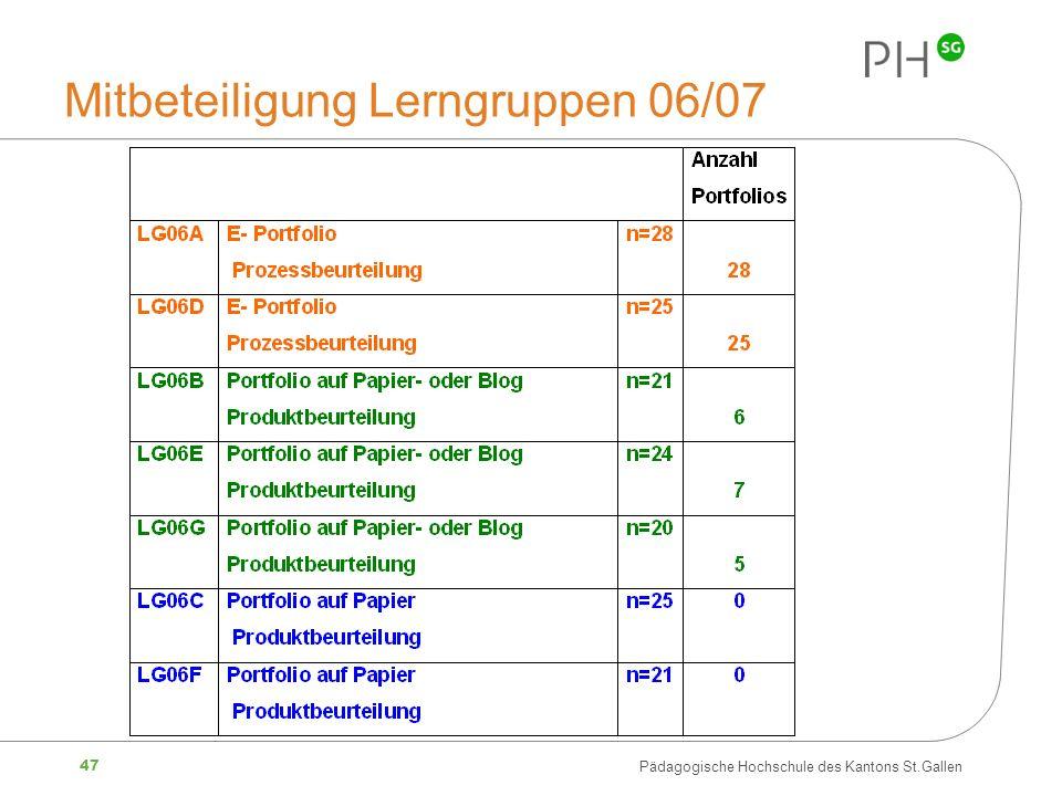 47 Pädagogische Hochschule des Kantons St.Gallen Mitbeteiligung Lerngruppen 06/07