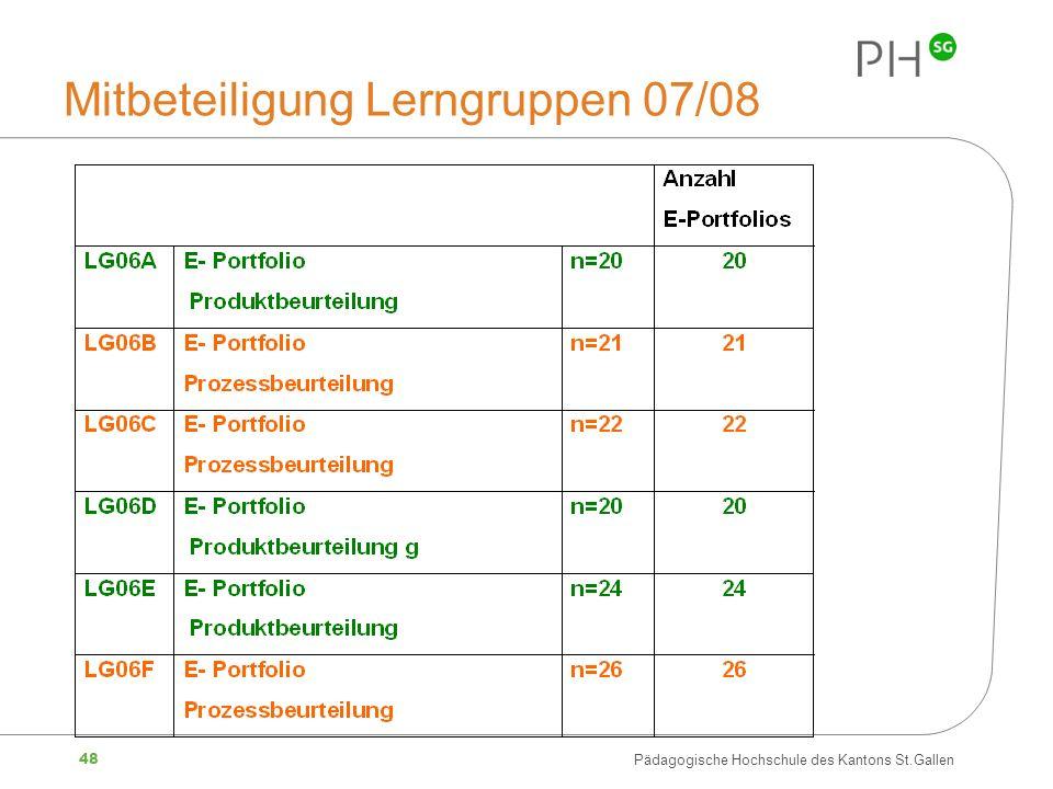 48 Pädagogische Hochschule des Kantons St.Gallen Mitbeteiligung Lerngruppen 07/08