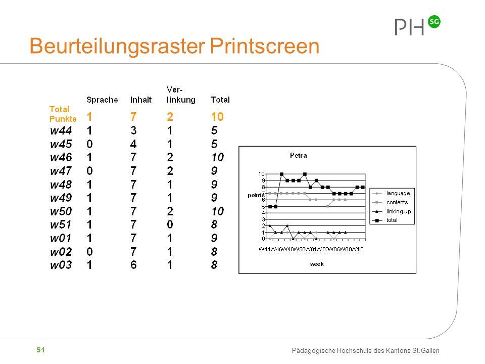 51 Pädagogische Hochschule des Kantons St.Gallen Beurteilungsraster Printscreen
