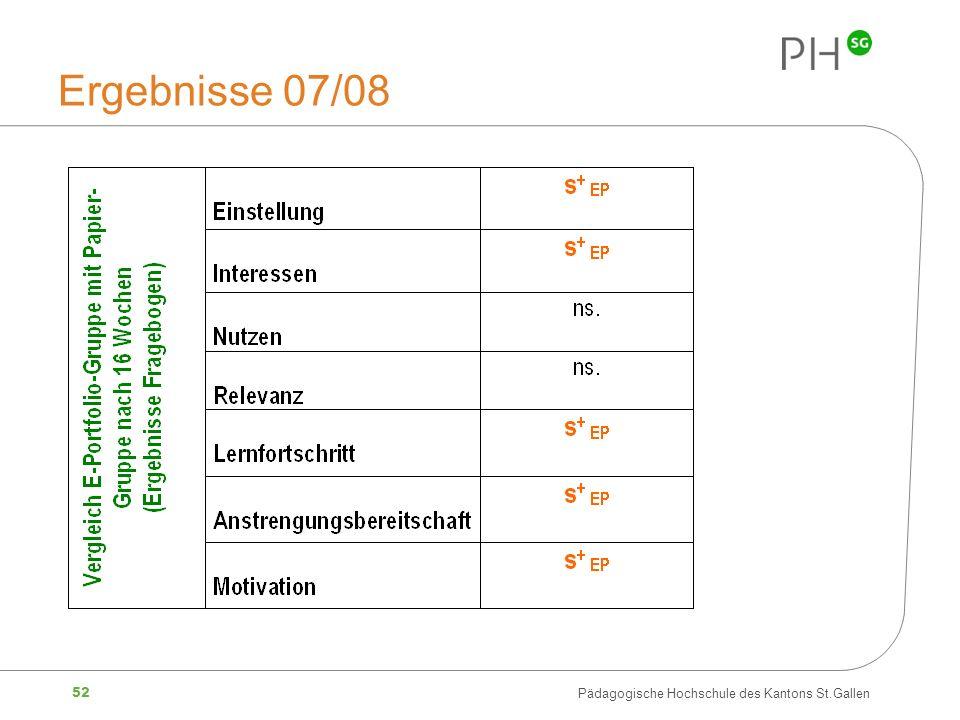 52 Pädagogische Hochschule des Kantons St.Gallen Ergebnisse 07/08