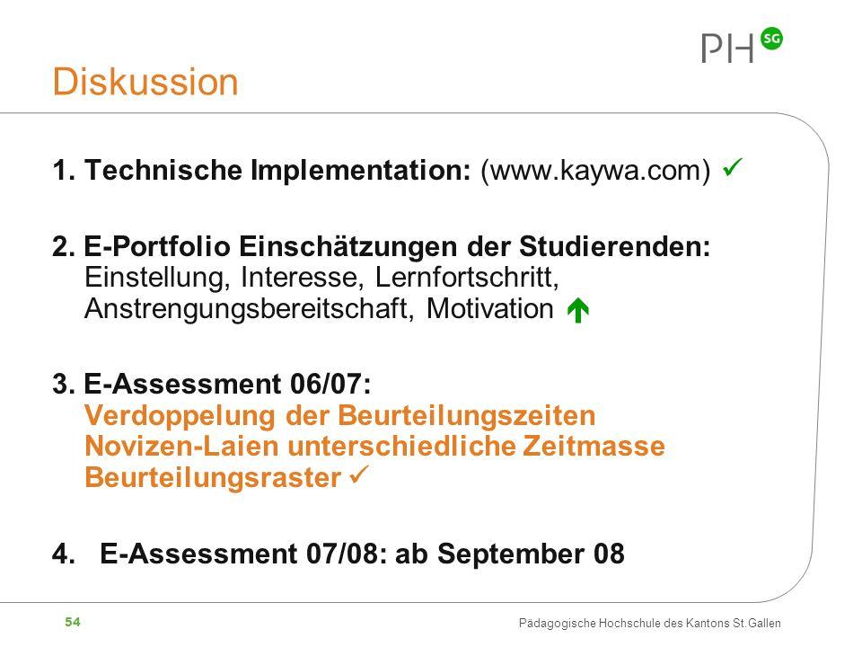 54 Pädagogische Hochschule des Kantons St.Gallen Diskussion 1.Technische Implementation: (www.kaywa.com) 2. E-Portfolio Einschätzungen der Studierende