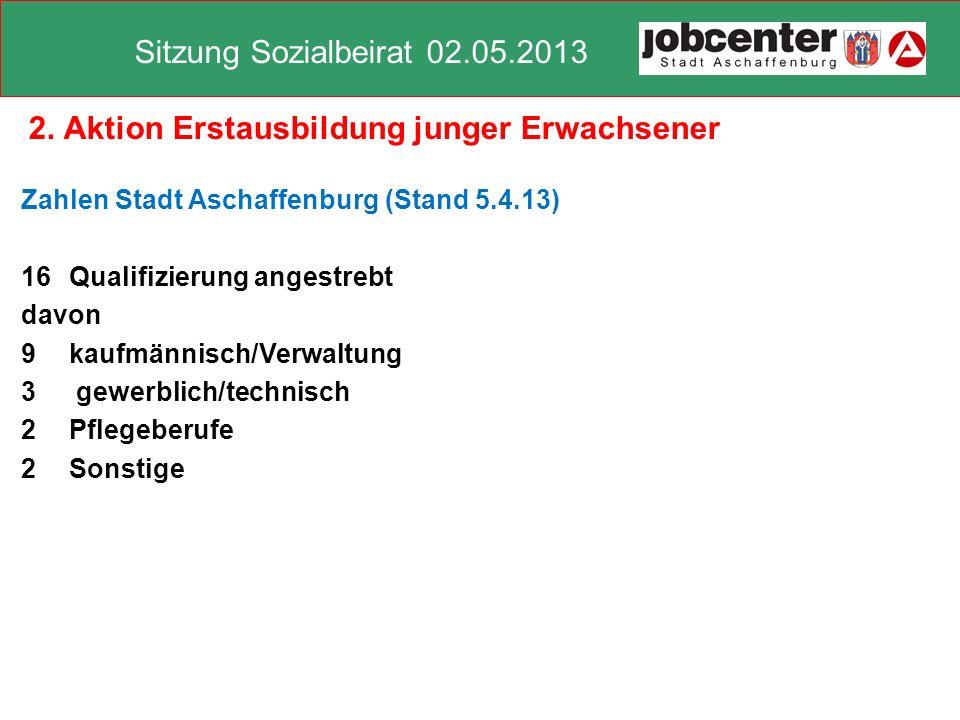 Sitzung Sozialbeirat 02.05.2013 2.