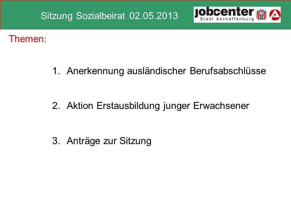 Sitzung Sozialbeirat 02.05.2013 1. Anerkennung ausländischer Berufsabschlüsse