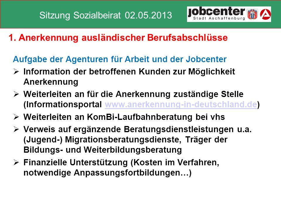 Sitzung Sozialbeirat 02.05.2013 1.