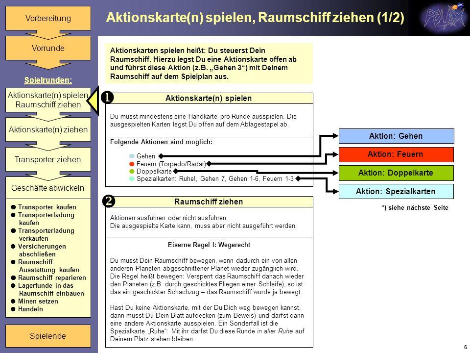 17 Regeln im Detail: Ereignisse Die gezogene Aktionskarte ist eine Ziehe eine Ereigniskarte-Karte Die gezogene Ereigniskarte ist eine...