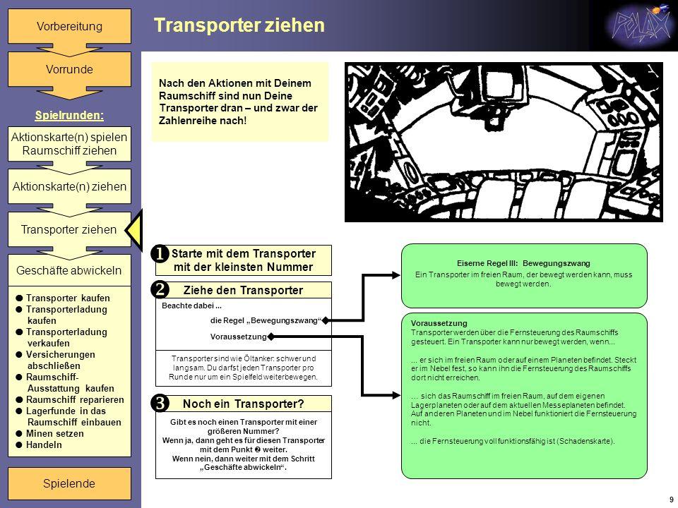 20 Regeln im Detail: Minen setzen Beispiel 1 Auf Feld 1 darf keine Mine gesetzt werden, da es mit dieser Aktion keinen Weg mehr vom nym zu anderen Planeten geben würde.