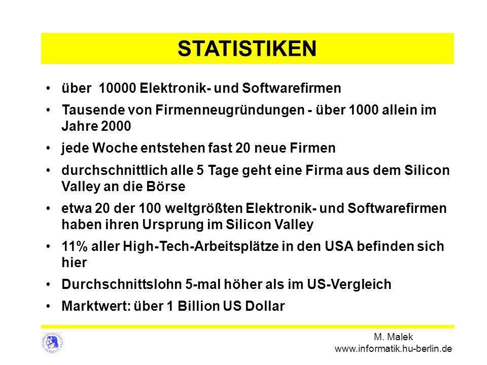 M. Malek www.informatik.hu-berlin.de über 10000 Elektronik- und Softwarefirmen Tausende von Firmenneugründungen - über 1000 allein im Jahre 2000 jede