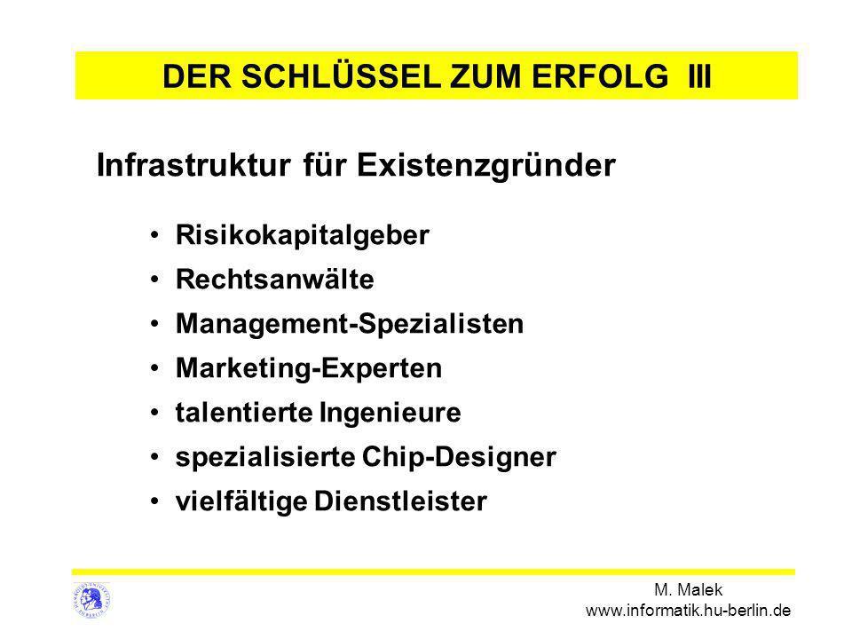 M. Malek www.informatik.hu-berlin.de Infrastruktur für Existenzgründer Risikokapitalgeber Rechtsanwälte Management-Spezialisten Marketing-Experten tal
