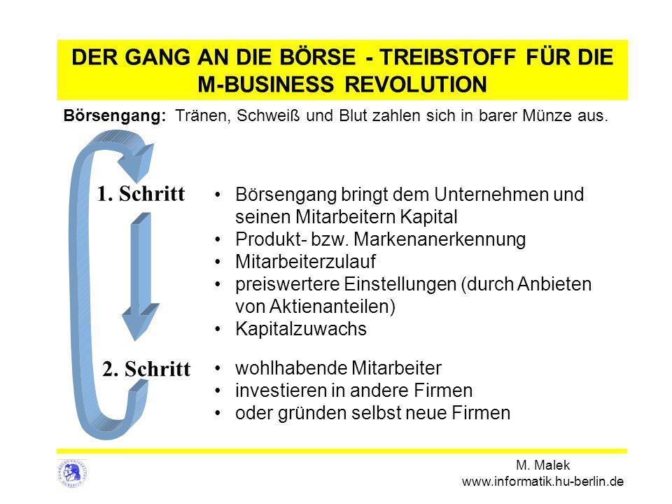 M. Malek www.informatik.hu-berlin.de Börsengang bringt dem Unternehmen und seinen Mitarbeitern Kapital Produkt- bzw. Markenanerkennung Mitarbeiterzula