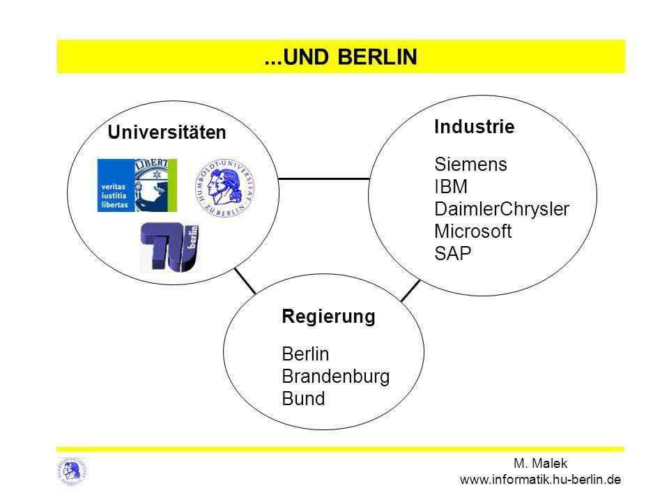 M. Malek www.informatik.hu-berlin.de...UND BERLIN Industrie Siemens IBM DaimlerChrysler Microsoft SAP Universitäten Regierung Berlin Brandenburg Bund
