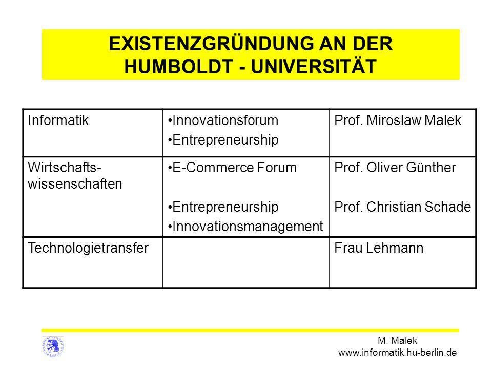 M. Malek www.informatik.hu-berlin.de InformatikInnovationsforum Entrepreneurship Prof. Miroslaw Malek Wirtschafts- wissenschaften E-Commerce Forum Ent