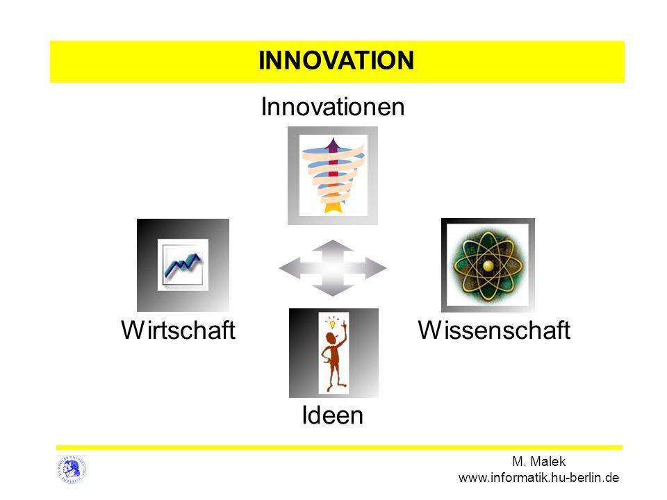 M. Malek www.informatik.hu-berlin.de Ideen WissenschaftWirtschaft Innovationen INNOVATION