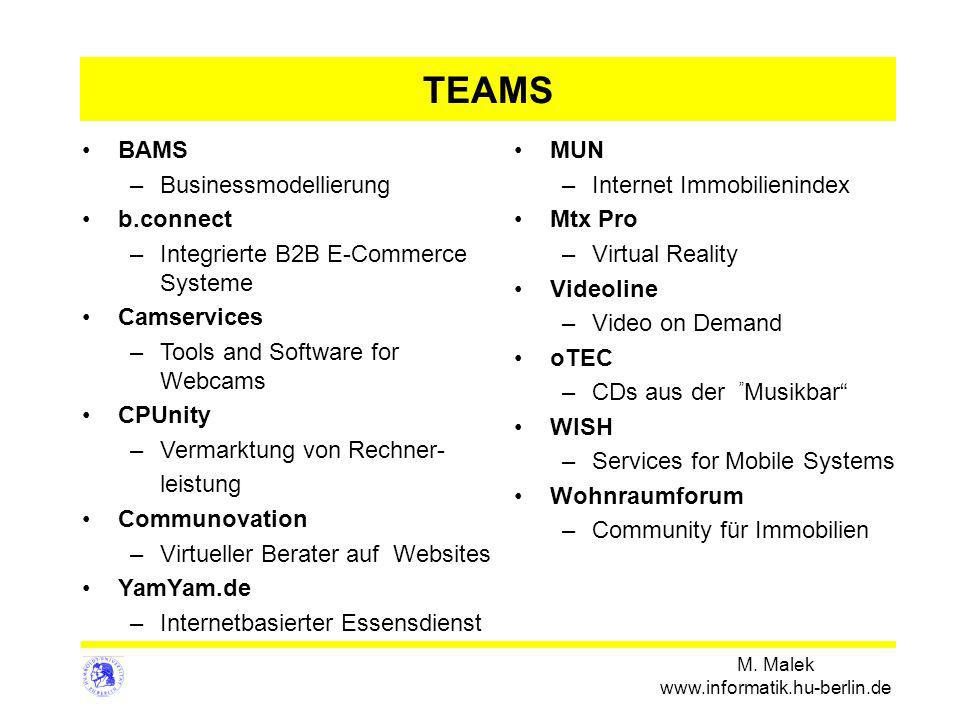 M. Malek www.informatik.hu-berlin.de TEAMS BAMS –Businessmodellierung b.connect –Integrierte B2B E-Commerce Systeme Camservices –Tools and Software fo