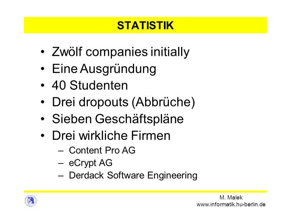 M. Malek www.informatik.hu-berlin.de STATISTIK Zwölf companies initially Eine Ausgründung 40 Studenten Drei dropouts (Abbrüche) Sieben Geschäftspläne