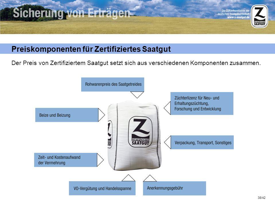 38/42 Preiskomponenten für Zertifiziertes Saatgut Der Preis von Zertifiziertem Saatgut setzt sich aus verschiedenen Komponenten zusammen.