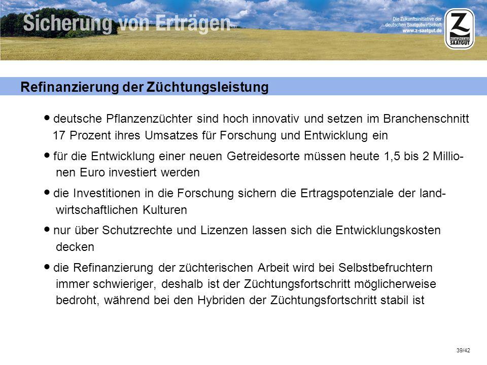 39/42 Refinanzierung der Züchtungsleistung deutsche Pflanzenzüchter sind hoch innovativ und setzen im Branchenschnitt 17 Prozent ihres Umsatzes für Fo