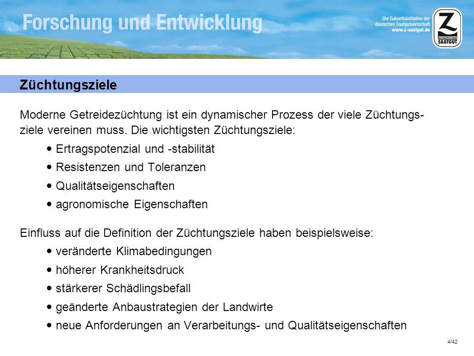 25/42 Ablaufschema QSS Das Qualitätssicherungssystem beruht auf zwei Säulen: Produktbewertung: regelmäßige Prüfung der Z-Saatgutqualität Prozessbewertung: Qualitätsfähigkeit der Aufbereitung (Selbstbewertung, Auditierung)