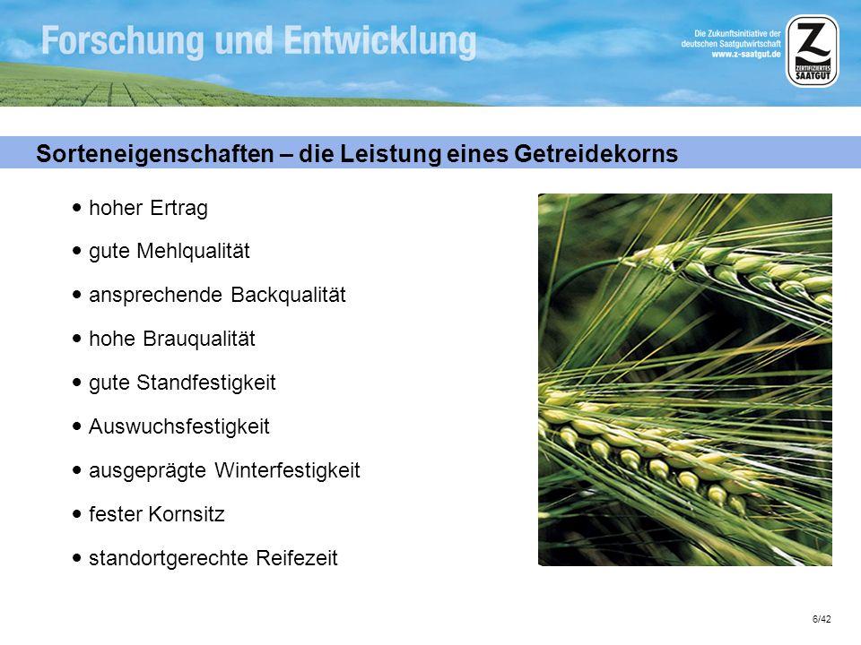 37/42 Saatgutwechsel Der Saatgutwechsel bezeichnet den prozentualen Anteil der mit Z-Saatgut bestellten Getreide- anbaufläche.