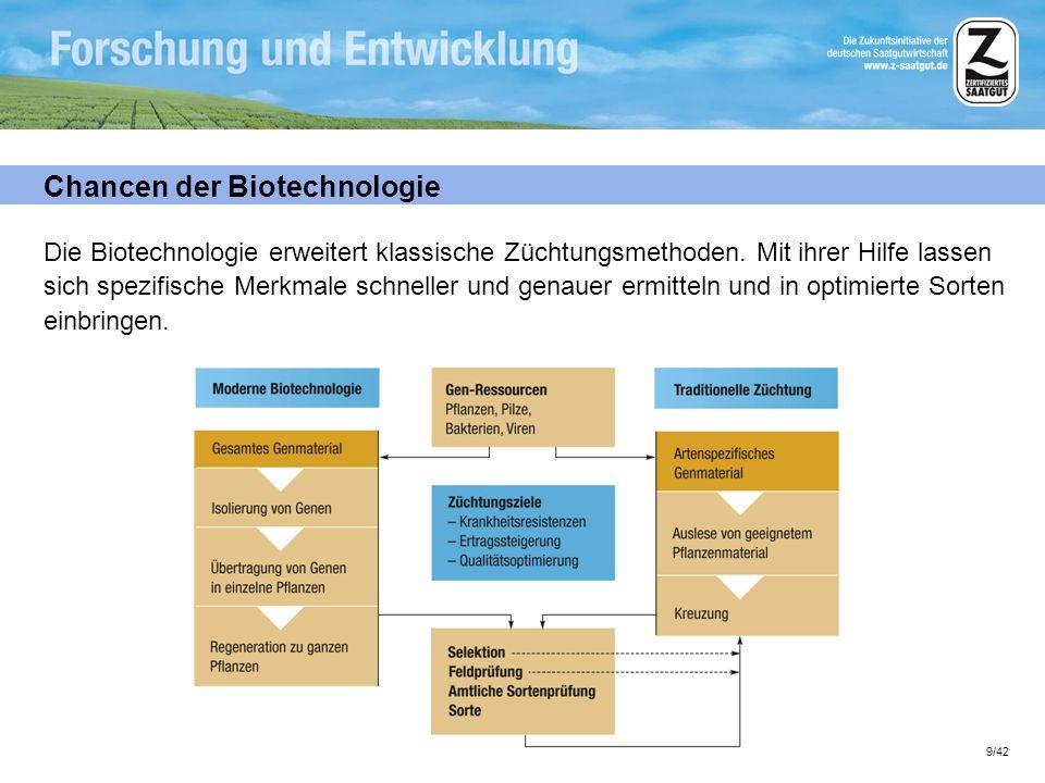 10/42 Sortenschutz – Geistiges Eigentum an Züchtungsleistung Pflanzenzüchter entwickeln neue, verbesserte Sorten.