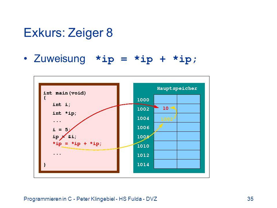 Programmieren in C - Peter Klingebiel - HS Fulda - DVZ35 Exkurs: Zeiger 8 Zuweisung *ip = *ip + *ip;