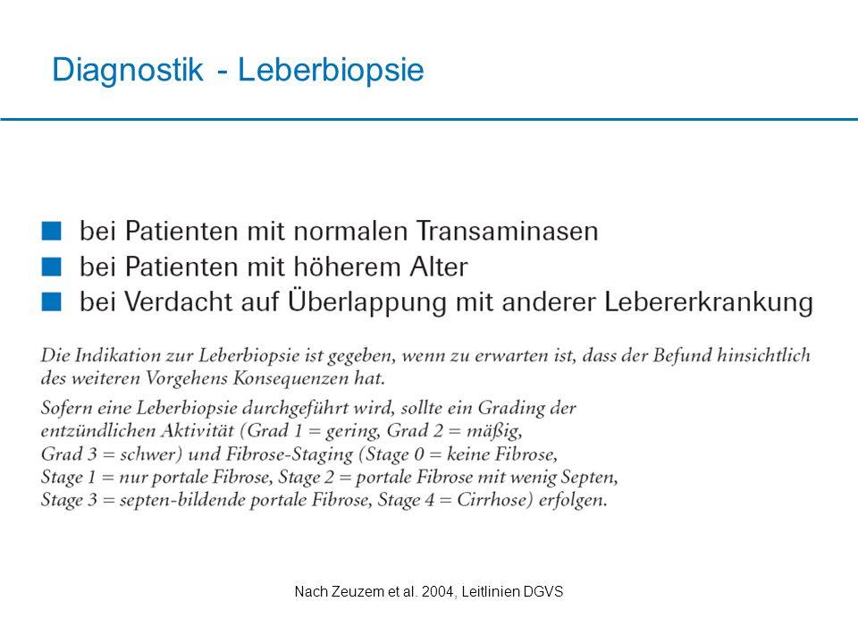 Nach Zeuzem et al. 2004, Leitlinien DGVS Diagnostik - Leberbiopsie