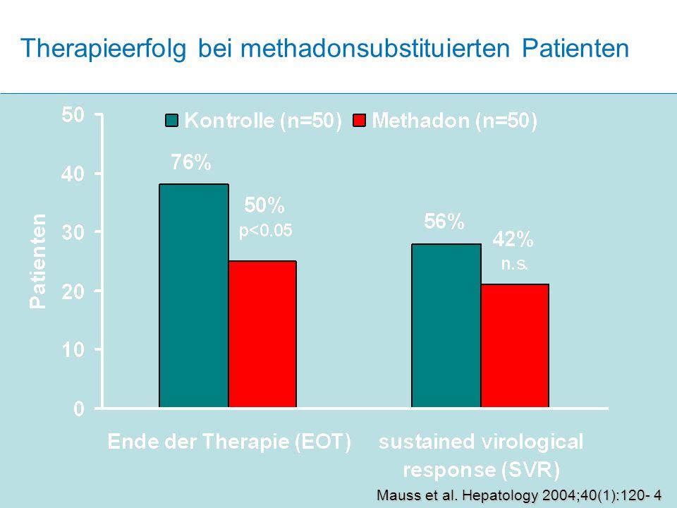 Therapieerfolg bei methadonsubstituierten Patienten Mauss et al. Hepatology 2004;40(1):120- 4
