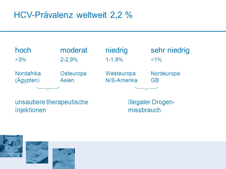 hochmoderatniedrigsehr niedrig >3%2-2,9%1-1,9%<1% NordafrikaOsteuropaWesteuropaNordeuropa (Ägypten)AsienN/S-AmerikaGB unsaubere therapeutische Illegal